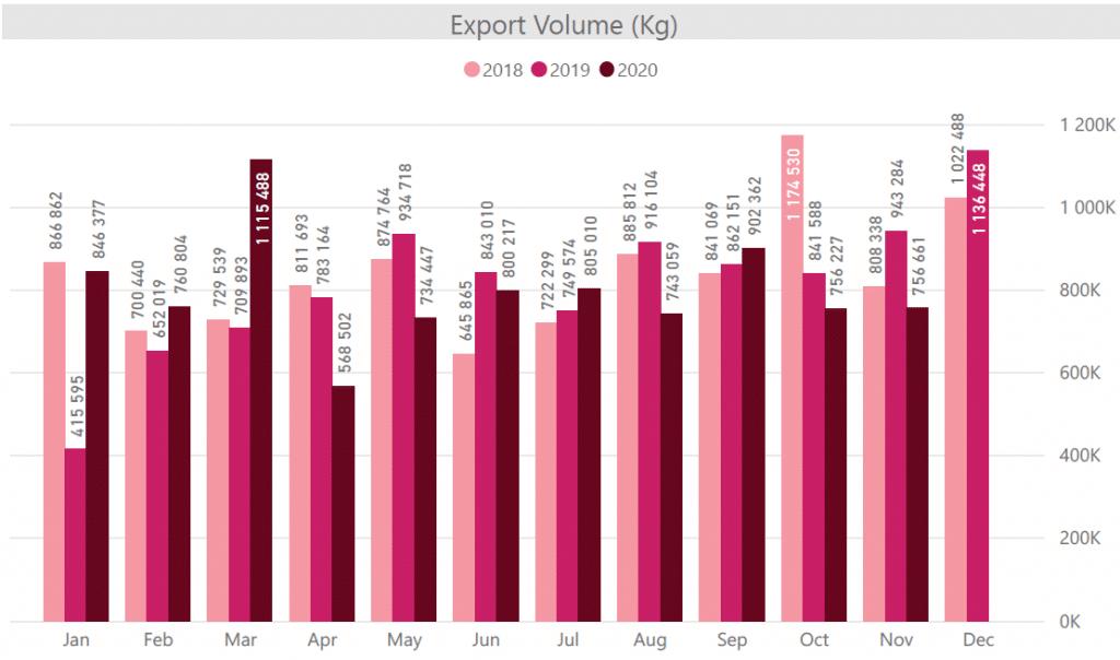 pork trade report